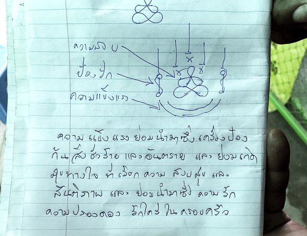 This is what the Ajarn was jotting down while I was talking. The below text is the Thai translation for the Bali Sanscrit verse that makes up the base of the tattoo.